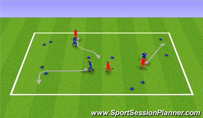 Football/Soccer Session Plan Drill (Colour): Acitivity 2 - Dribbling Gates