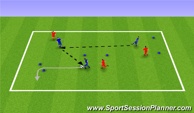 Football/Soccer Session Plan Drill (Colour): Activity 3 - Dribbling Gates