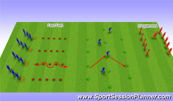 Football/Soccer Session Plan Drill (Colour): Suppleness / Fast Feet