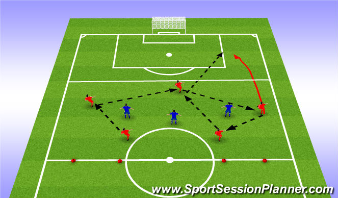 Football/Soccer Session Plan Drill (Colour): 5v3 Possess or Attack