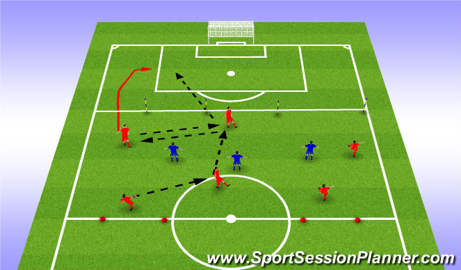 Football/Soccer Session Plan Drill (Colour): 6v4 or 7v5 Poss. and Penetration