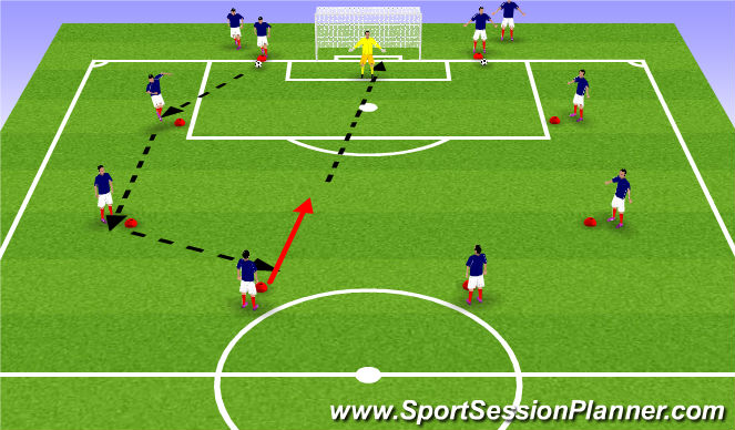 Football/Soccer Session Plan Drill (Colour): Passing and Finishing