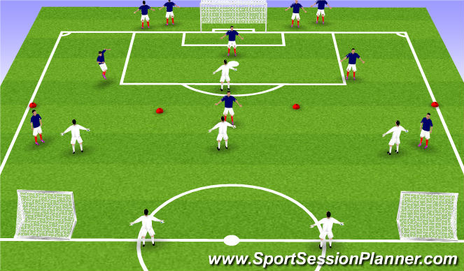 Football/Soccer Session Plan Drill (Colour): Def v Attack