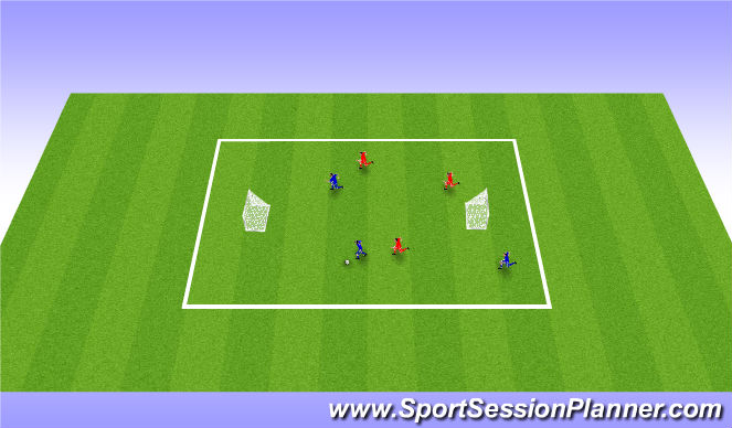 Football/Soccer Session Plan Drill (Colour): Reversed goals SSG