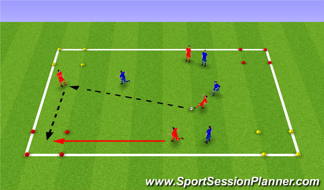 Football/Soccer Session Plan Drill (Colour): Actvitiy 2