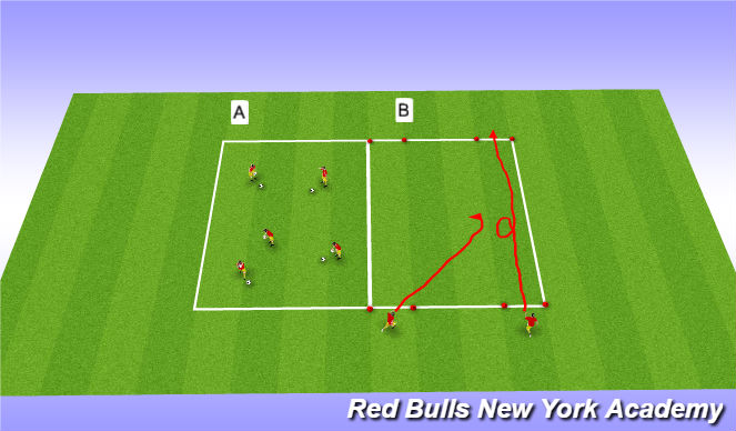 Football/Soccer Session Plan Drill (Colour): Pressure From Side Tag Warmup