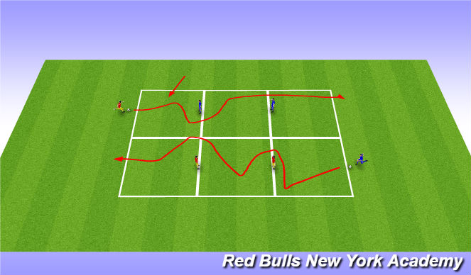 Football/Soccer Session Plan Drill (Colour): Get through the lines Race Game