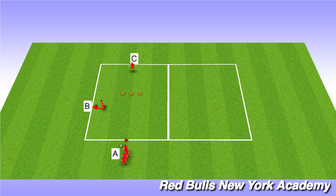 Football/Soccer Session Plan Drill (Colour): Activity 1 (technical reps)
