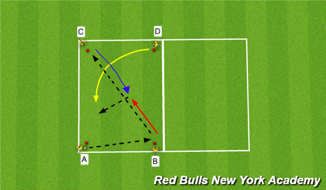 Football/Soccer Session Plan Drill (Colour): Overlap technical
