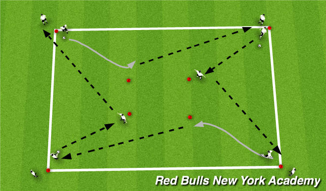Football/Soccer Session Plan Drill (Colour): ACT.1- INDIVIDUAL