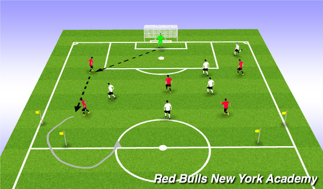 Football/Soccer Session Plan Drill (Colour): ACT.4- SS 4v4
