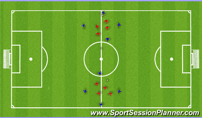Football/Soccer Session Plan Drill (Colour): SITUACIONES 4:4
