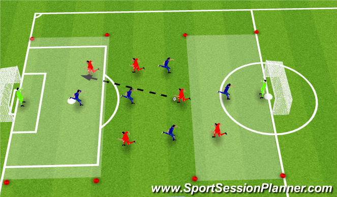 Football/Soccer Session Plan Drill (Colour): SSG initial 15-20 mins