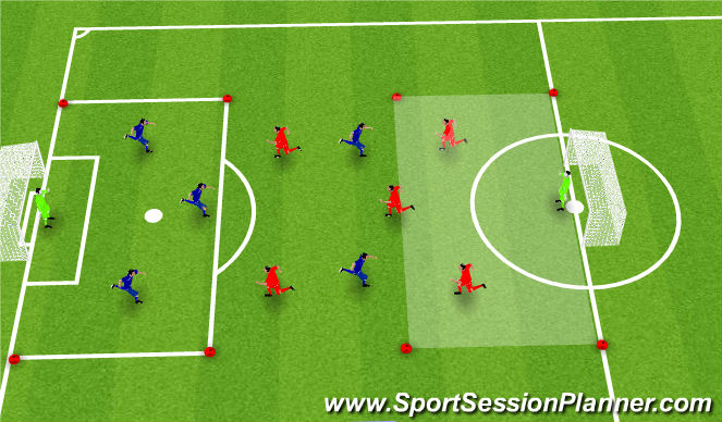 Football/Soccer Session Plan Drill (Colour): SSG final - 15-25 mins