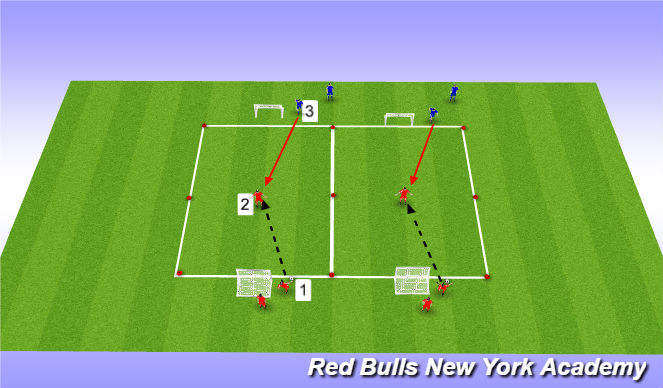 Football/Soccer Session Plan Drill (Colour): Pressure and tackle