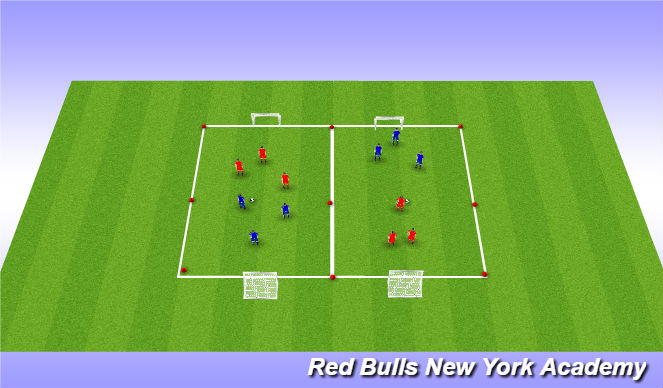 Football/Soccer Session Plan Drill (Colour): When to pressure