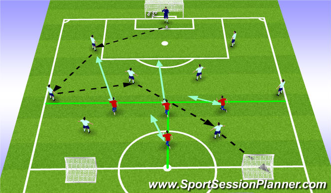 Football/Soccer Session Plan Drill (Colour): POFTB/Switch
