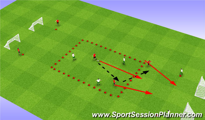 Football/Soccer Session Plan Drill (Colour): 3v3 then 3v2