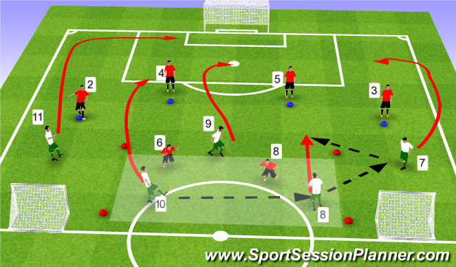 Football/Soccer Session Plan Drill (Colour): 5v4