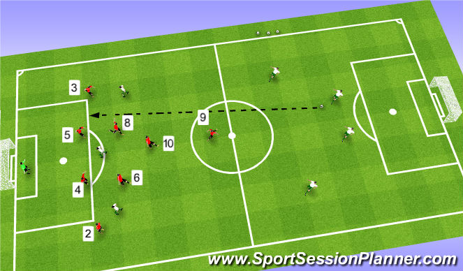 Football/Soccer Session Plan Drill (Colour): Def to Attack