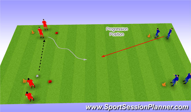 Football/Soccer Session Plan Drill (Colour): 1 v1 to line (15-20 mins)