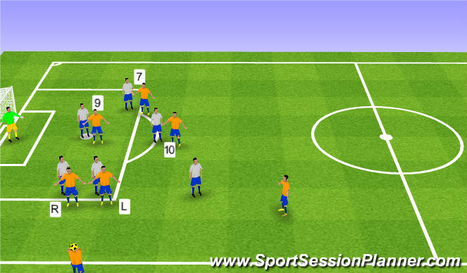 Football/Soccer Session Plan Drill (Colour): Cross