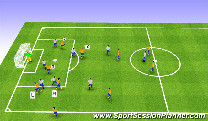 Football/Soccer Session Plan Drill (Colour): Shot/Cross