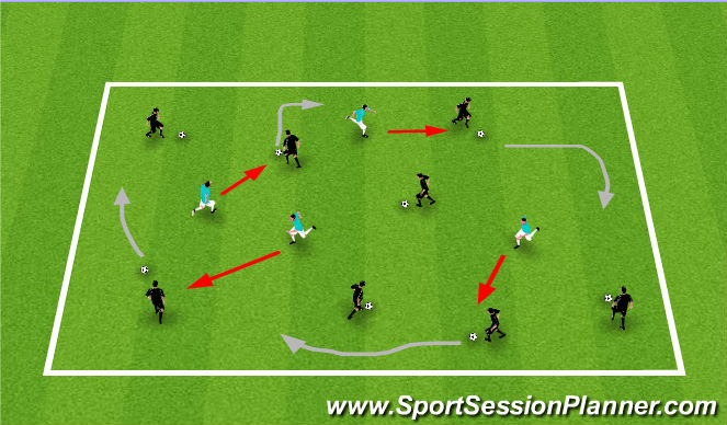 Football/Soccer Session Plan Drill (Colour): Hunters