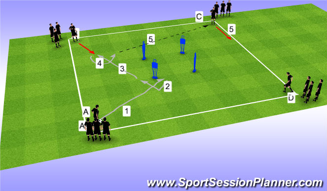 Football/Soccer Session Plan Drill (Colour): C/Box Prog