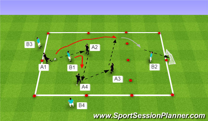 Football/Soccer Session Plan Drill (Colour): 4v2 possession