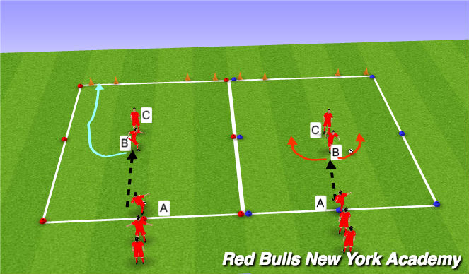 Football/Soccer Session Plan Drill (Colour): Main Theme- Passing - Inside
