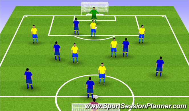 Football/Soccer Session Plan Drill (Colour): Team shape 9v9 SSG