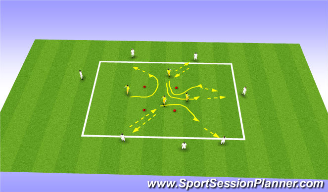 Football/Soccer Session Plan Drill (Colour): Fast pace technical warm-up