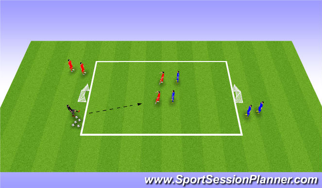 Football/Soccer Session Plan Drill (Colour): SSG1 2v2
