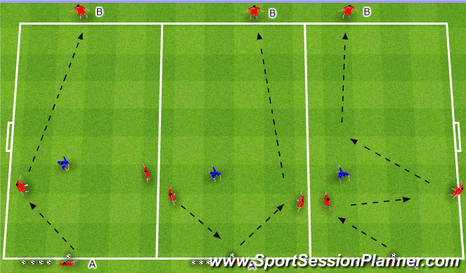 Football/Soccer Session Plan Drill (Colour): 2v1+2 Bumpers