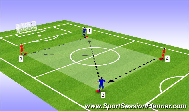 Football/Soccer Session Plan Drill (Colour): Screen 1: Triangle passing in a box (5mins)
