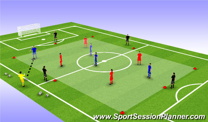 Football/Soccer Session Plan Drill (Colour): Screen 2: Passing and receiving under pressure (15mins)
