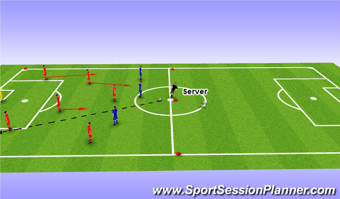 Football/Soccer Session Plan Drill (Colour): Passing the ball out from the defence