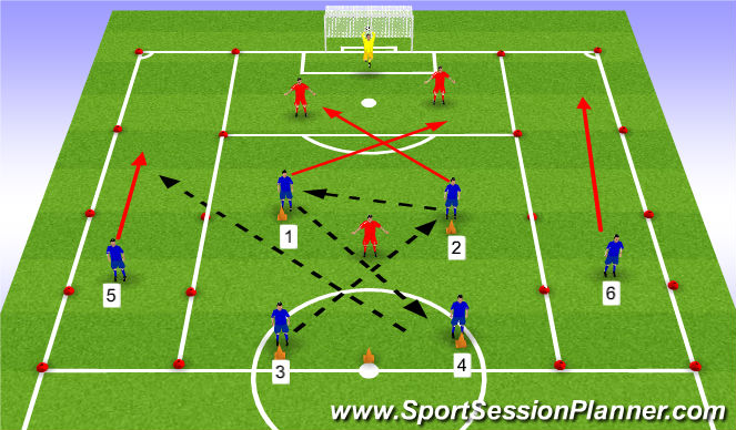 Football/Soccer Session Plan Drill (Colour): 4v1 to 4v2 to goal