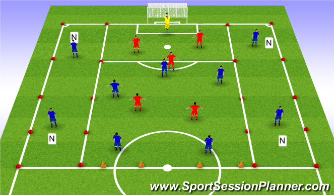 Football/Soccer Session Plan Drill (Colour): 5v5 with Neutrals in channels