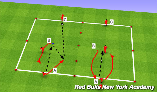 Football/Soccer Session Plan Drill (Colour): Technical repetition (1)