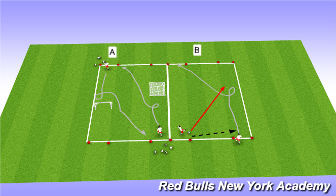 Football/Soccer Session Plan Drill (Colour): V Turn Technical Reps