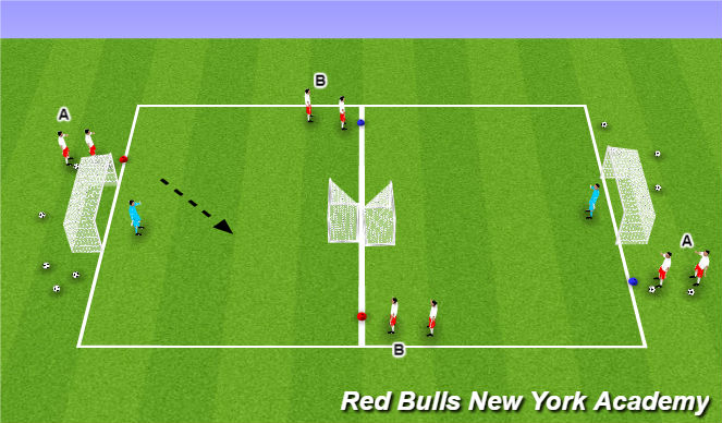Football/Soccer Session Plan Drill (Colour): Unoppose / Full oppose