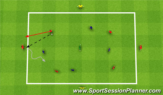 Football/Soccer Session Plan Drill (Colour): Endzone Possession w/Bumpers