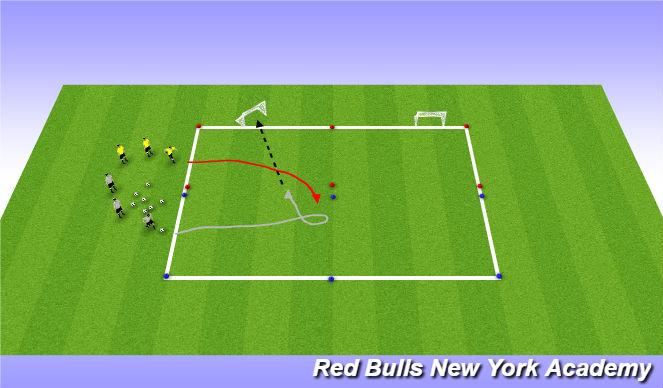 Football/Soccer Session Plan Drill (Colour): 1v1 Pressure Recovering defender