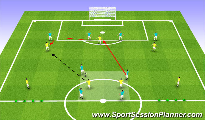 Football/Soccer Session Plan Drill (Colour): Possession to Transition