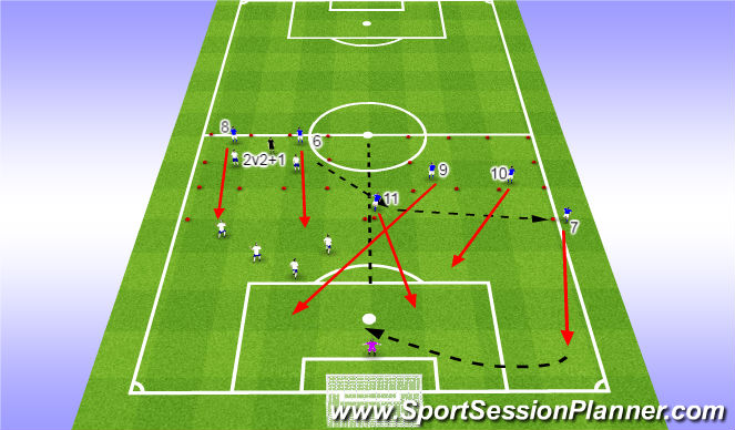 Football/Soccer Session Plan Drill (Colour): Ex 2