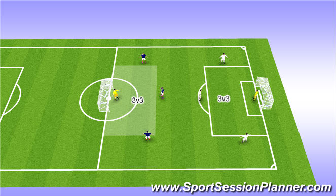 Football/Soccer Session Plan Drill (Colour): Finishing Game