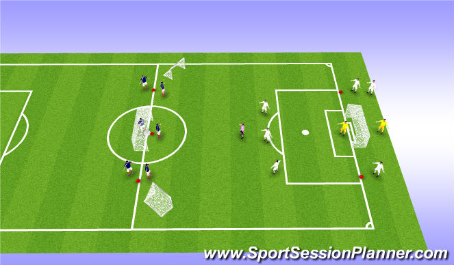 Football/Soccer Session Plan Drill (Colour): Overloads Game