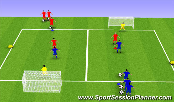 Football/Soccer Session Plan Drill (Colour): 2v1 Animation